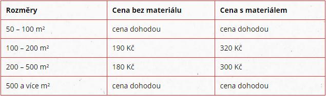 cenik1