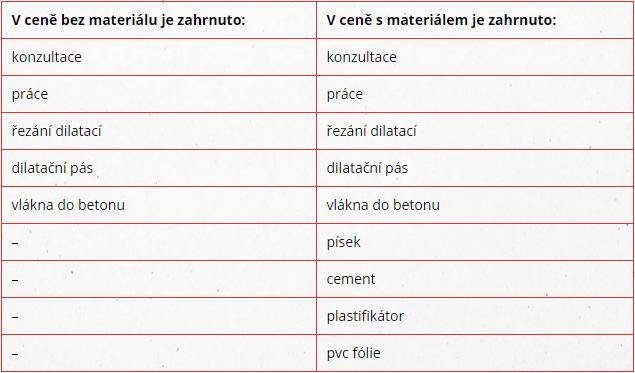 cenik2
